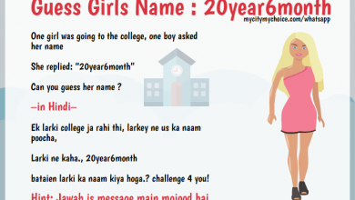Guess Girls Name : 20year6month