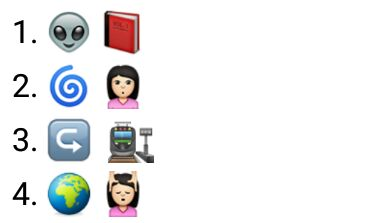 Guess these famous websites