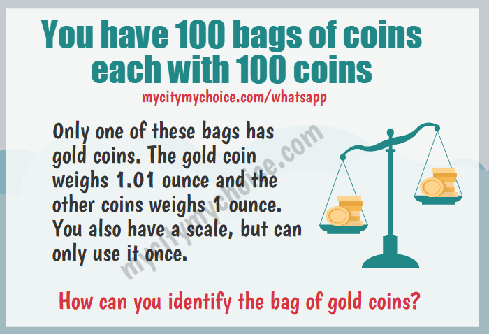 You have 100 bags of coins each with 100 coins