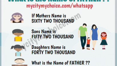 What is the Name of FATHER ??