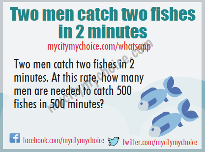 Two men catch two fishes in 2 minutes. At this rate, how many men are needed to catch 500 fishes in 500 minutes?