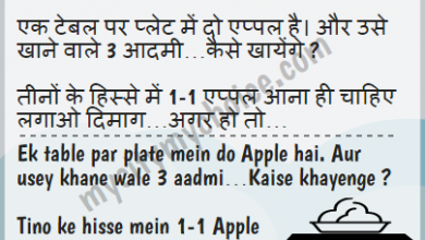 Ek table par plate mein do Apple hai - Whatsapp Puzzles