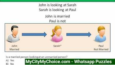 John is looking at Sarah Sarah is looking at Paul John is married Paul is not Is a married person looking at an unmarried Person ? a) Yes b) No c) Not Enough information *John cannot see paul directly