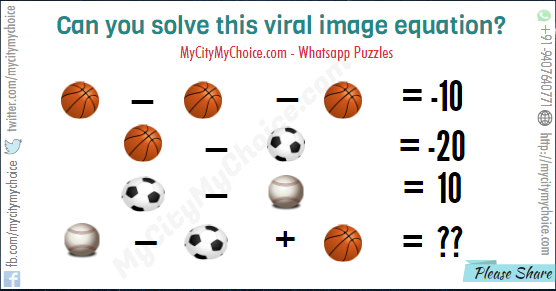 Can you solve this viral image equation?