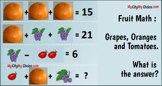 Fruit Math : Grapes, Oranges and Tomatoes # Puzzle | Puzzle Answer