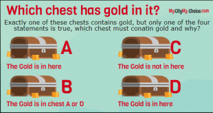 Which chest has gold in it?