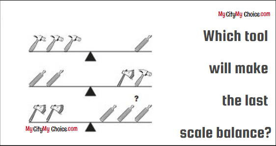 Which tool will make the last scale balance-min
