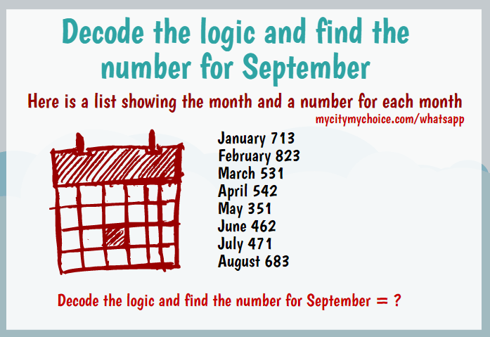 Decode the logic and find the number for September
