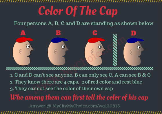 Color Of The Cap