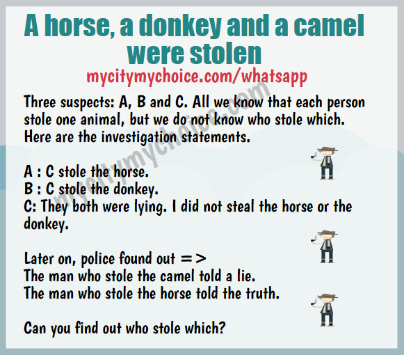 A horse, a donkey and a camel were stolen