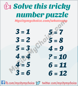 Can you solve this tricky number puzzle? Solve this tricky number puzzle 3 = 1 3 = 2 5 = 3 4 = 4 4 = 5 3 = 6 5 = 7 5 = 8 4 = 9 ? = 10 6 = 11 6 = 12