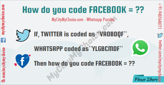 """Puzzle answer : If, TWITTER is coded as """"VAOBDQF"""", WHATSAPP coded as""""YLGBCMDF"""" Then how do you code FACEBOOK = ??"""