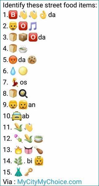 Identify these street food items: 1.🅱👋👋👌da 2.👱🅾🎵 3.🍞📦🅾da 4.🍞🍲 5.😡da 🍪 6.💧🌕 7. 💃os 8.🍞🍳 9.👦👩an 10.🚖ab 11. 🌽👋 12. 🍡🌽🍵 13. 🔥👅🍗 14. 🌿. bi 👸 15. 👗🔑 Via : MyCityMyChoice.com