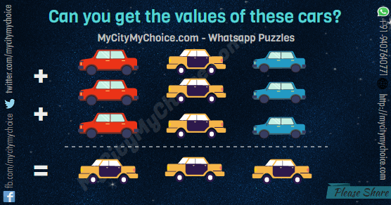 Can you get the values of these cars? Look at the image above and try to get the value of each cars. For the simplicity, you can also read the puzzle as follows . X Y Z + X Y Z + X Y Z ------------ = Y Y Y