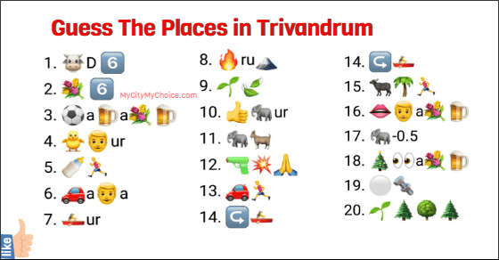 Guess The Places in Trivandrum